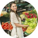 French Course for Traveller buying-food