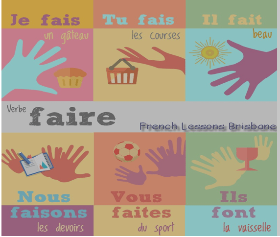 """Unfortunately, the verb """"faire"""", as most of the very used verbs in French, is an irregular verb. That means that you will need to know its conjugation by heart, but don't worry it's pretty easy!"""
